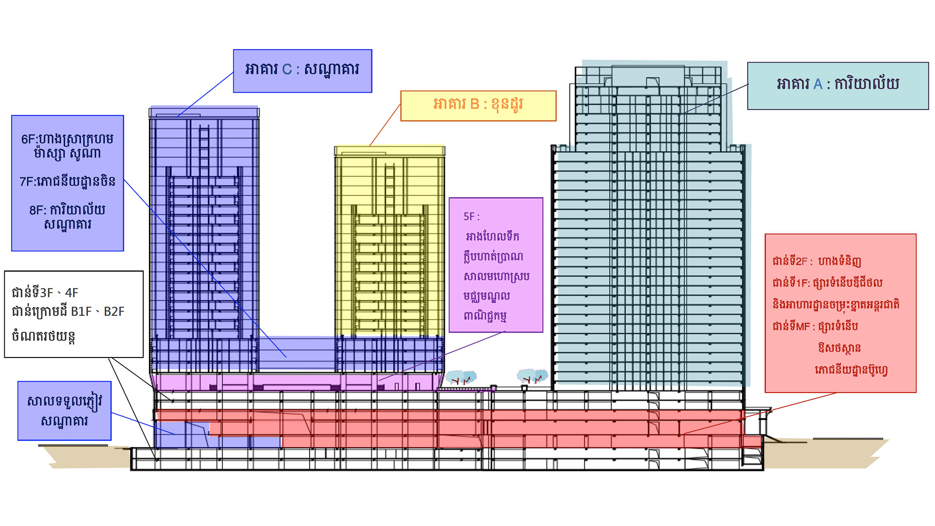 The Parkway Buildings Layout